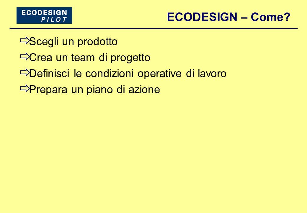 ECODESIGN – Come?  Scegli un prodotto  Crea un team di progetto  Definisci le condizioni operative di lavoro  Prepara un piano di azione