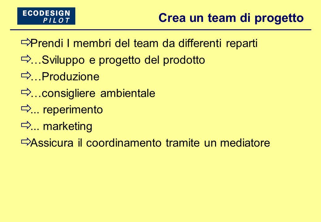 Crea un team di progetto  Prendi I membri del team da differenti reparti  …Sviluppo e progetto del prodotto  …Produzione  …consigliere ambientale
