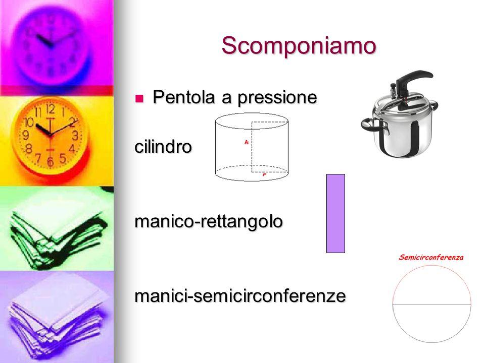 Scomponiamo Pentola a pressione Pentola a pressionecilindromanico-rettangolomanici-semicirconferenze