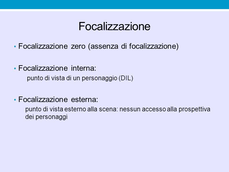 Focalizzazione Focalizzazione zero (assenza di focalizzazione) Focalizzazione interna: punto di vista di un personaggio (DIL) Focalizzazione esterna: