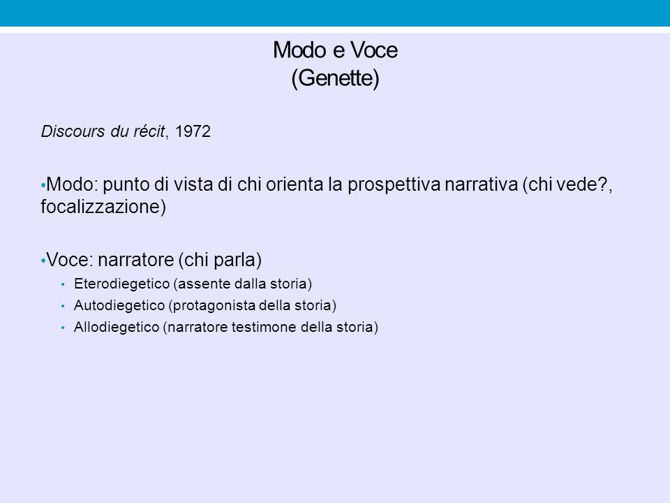 Modo e Voce (Genette) Discours du récit, 1972 Modo: punto di vista di chi orienta la prospettiva narrativa (chi vede?, focalizzazione) Voce: narratore
