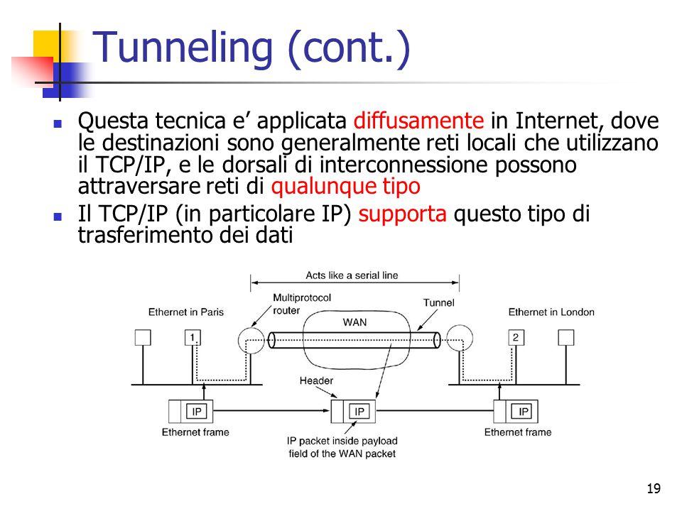 19 Tunneling (cont.) Questa tecnica e' applicata diffusamente in Internet, dove le destinazioni sono generalmente reti locali che utilizzano il TCP/IP, e le dorsali di interconnessione possono attraversare reti di qualunque tipo Il TCP/IP (in particolare IP) supporta questo tipo di trasferimento dei dati