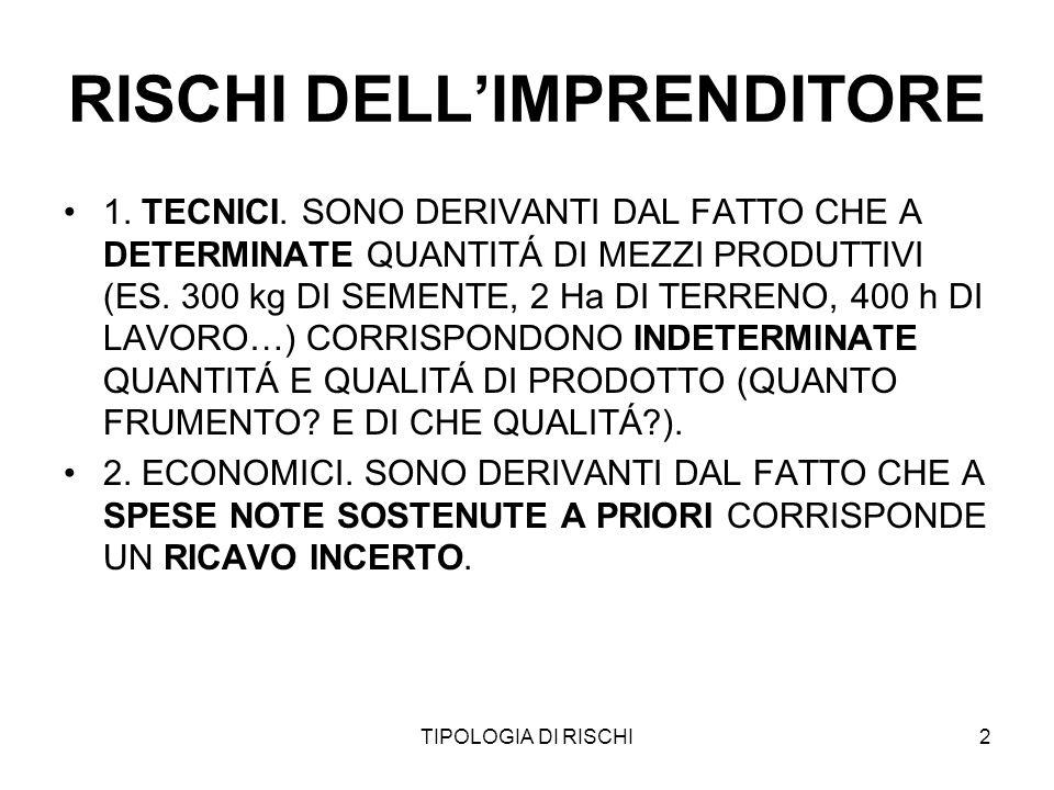 TIPOLOGIA DI RISCHI2 RISCHI DELL'IMPRENDITORE 1. TECNICI.