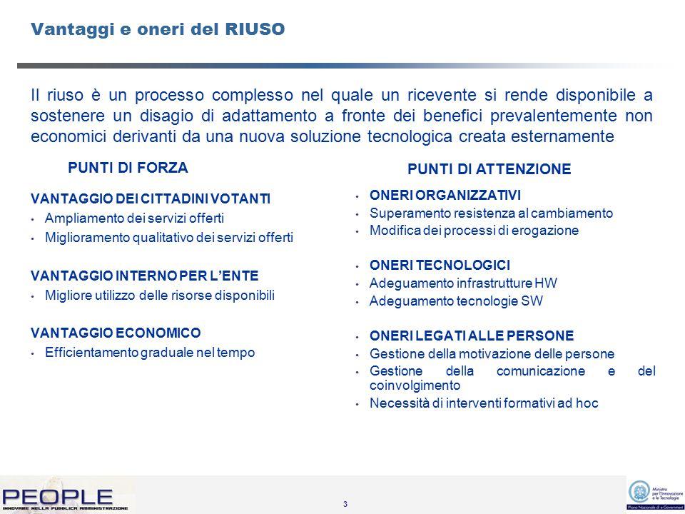 4 Risultati attesi dal RIUSO Il riuso è quindi giustificato dall'acquisizione di soluzioni, create esternamente all'ente, che: 1.