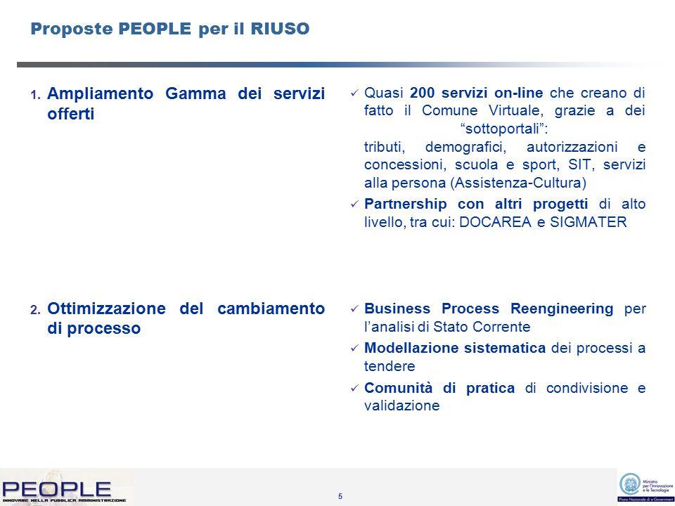 5 Proposte PEOPLE per il RIUSO 1. Ampliamento Gamma dei servizi offerti 2.