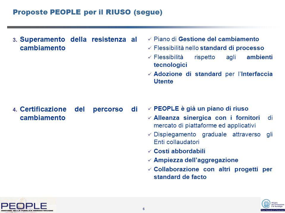 6 Proposte PEOPLE per il RIUSO (segue) 3. Superamento della resistenza al cambiamento 4.