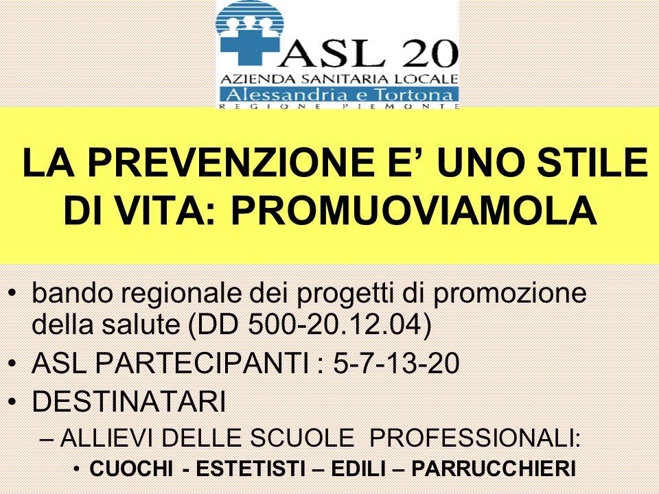 LA PREVENZIONE E' UNO STILE DI VITA: PROMUOVIAMOLA bando regionale dei progetti di promozione della salute (DD 500-20.12.04) ASL PARTECIPANTI : 5-7-13-20 DESTINATARI –ALLIEVI DELLE SCUOLE PROFESSIONALI: CUOCHI - ESTETISTI – EDILI – PARRUCCHIERI