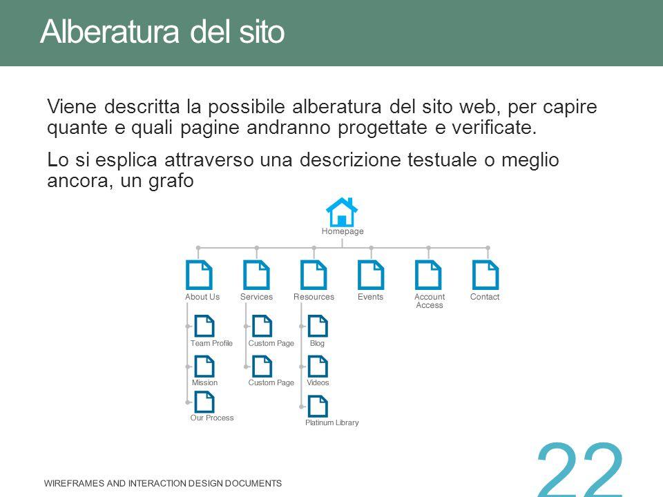 Viene descritta la possibile alberatura del sito web, per capire quante e quali pagine andranno progettate e verificate. Lo si esplica attraverso una