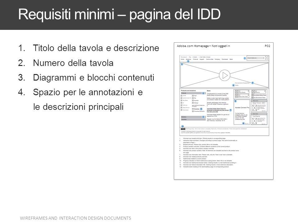 Requisiti minimi – pagina del IDD 1.Titolo della tavola e descrizione 2.Numero della tavola 3.Diagrammi e blocchi contenuti 4.Spazio per le annotazion