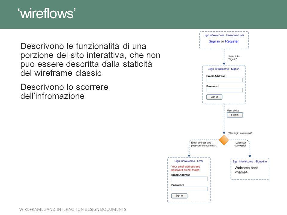 Descrivono le funzionalità di una porzione del sito interattiva, che non puo essere descritta dalla staticità del wireframe classic Descrivono lo scor