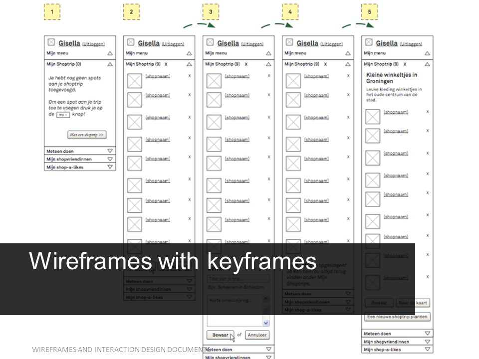 WIREFRAMES AND INTERACTION DESIGN DOCUMENTS 34 Wireframes with keyframes