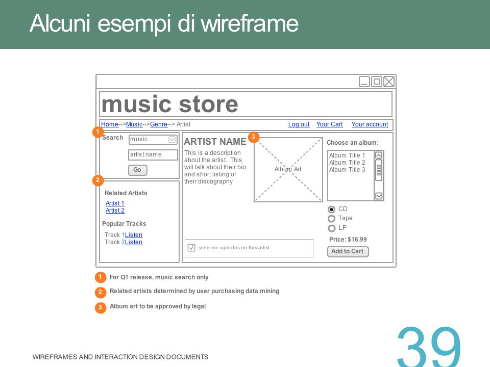 Alcuni esempi di wireframe WIREFRAMES AND INTERACTION DESIGN DOCUMENTS 39