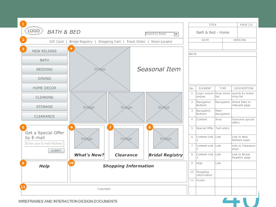 WIREFRAMES AND INTERACTION DESIGN DOCUMENTS 40