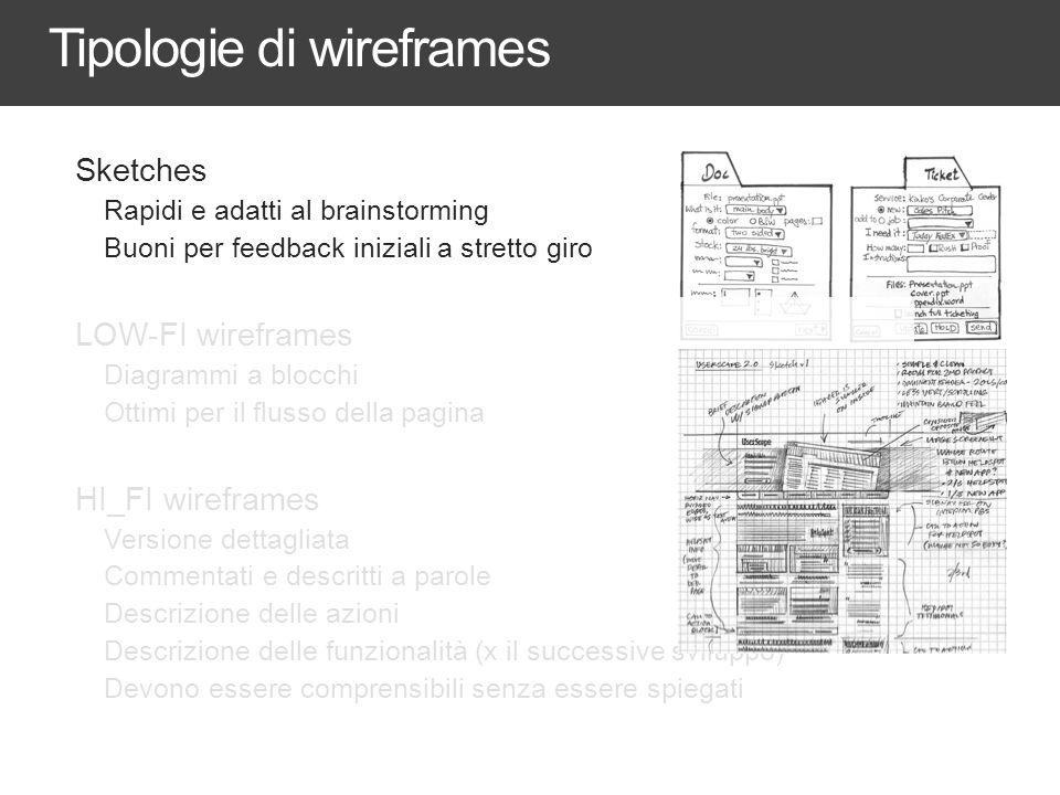 Tipologie di wireframes Sketches Rapidi e adatti al brainstorming Buoni per feedback iniziali a stretto giro LOW-FI wireframes Diagrammi a blocchi Ott