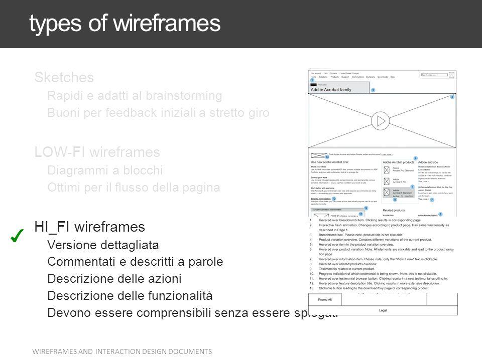 types of wireframes Sketches Rapidi e adatti al brainstorming Buoni per feedback iniziali a stretto giro LOW-FI wireframes Diagrammi a blocchi Ottimi