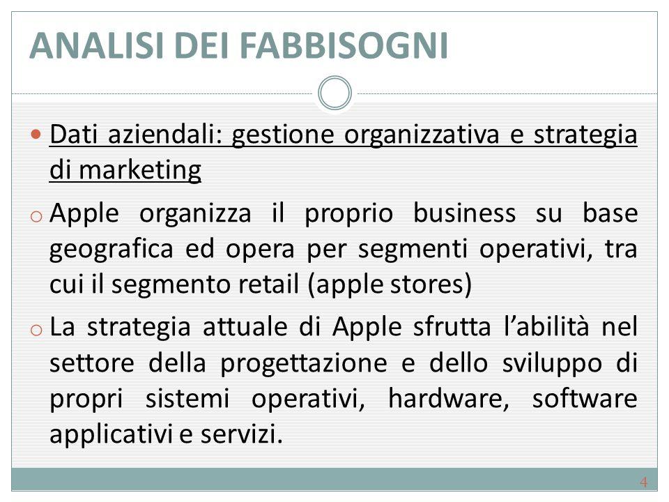 ANALISI DEI FABBISOGNI Dati aziendali: gestione organizzativa e strategia di marketing o Apple organizza il proprio business su base geografica ed ope