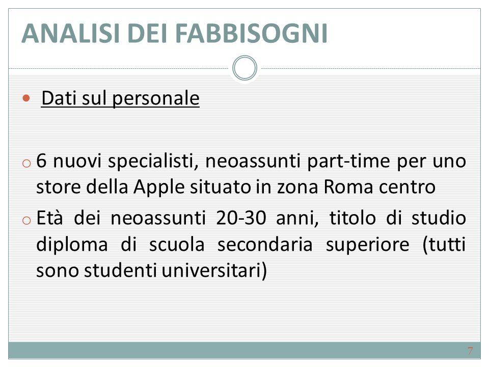 ANALISI DEI FABBISOGNI Dati sul personale o 6 nuovi specialisti, neoassunti part-time per uno store della Apple situato in zona Roma centro o Età dei