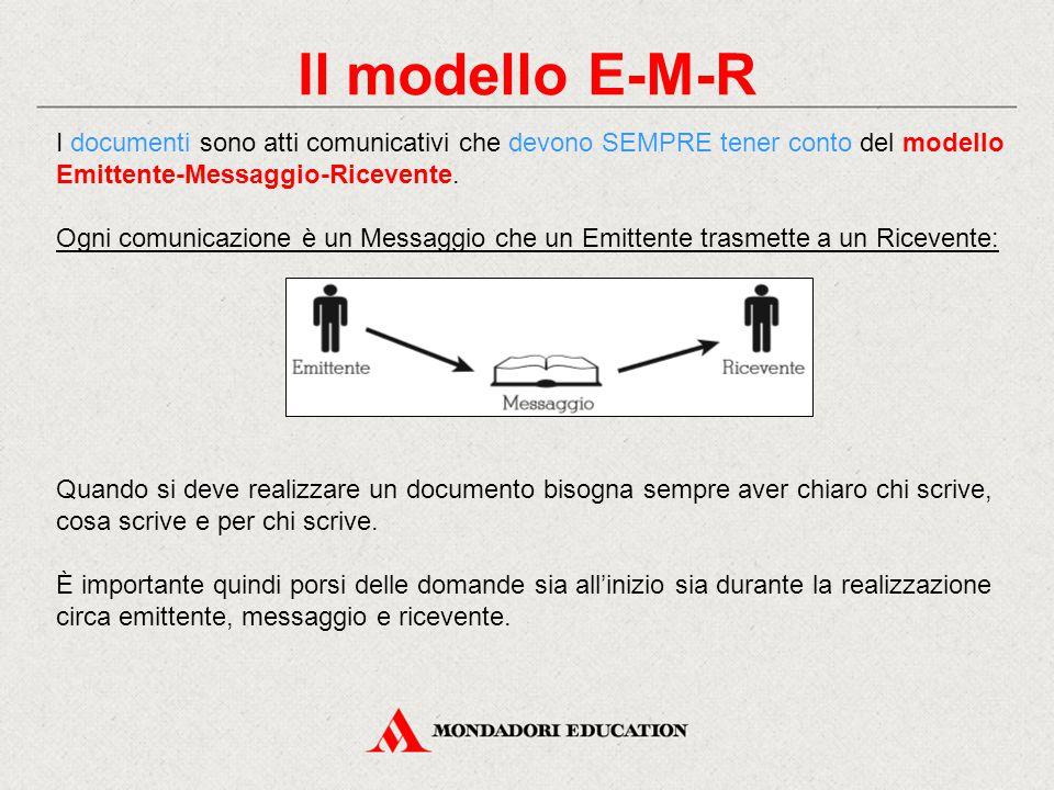 Il modello E-M-R I documenti sono atti comunicativi che devono SEMPRE tener conto del modello Emittente-Messaggio-Ricevente. Ogni comunicazione è un M
