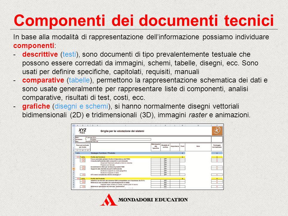 Componenti dei documenti tecnici In base alla modalità di rappresentazione dell'informazione possiamo individuare componenti: -descrittive (testi), sono documenti di tipo prevalentemente testuale che possono essere corredati da immagini, schemi, tabelle, disegni, ecc.