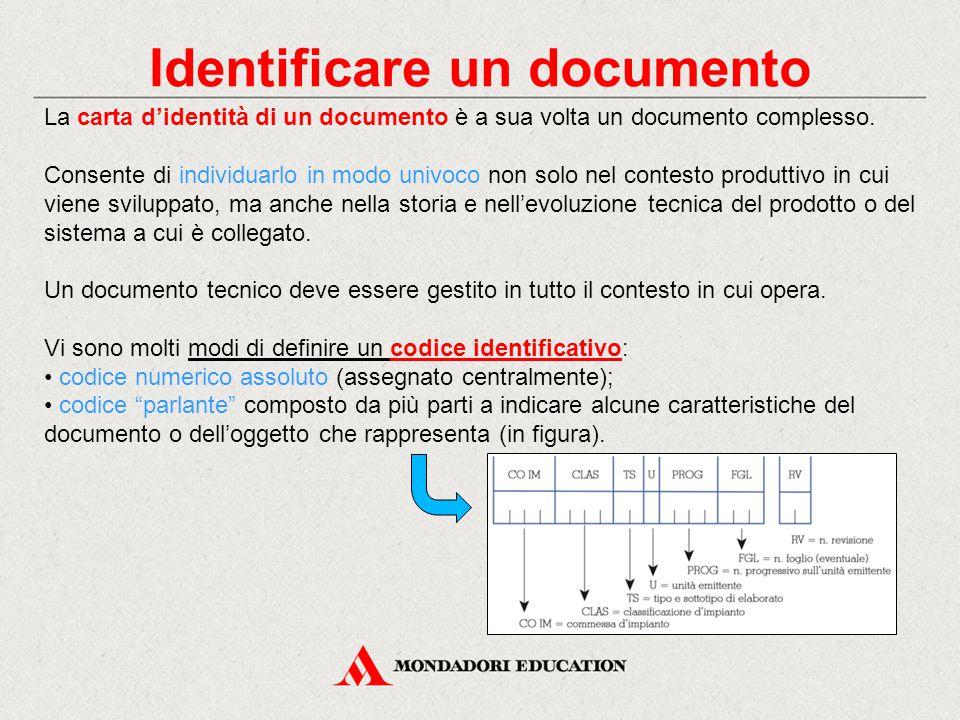 Identificare un documento La carta d'identità di un documento è a sua volta un documento complesso. Consente di individuarlo in modo univoco non solo