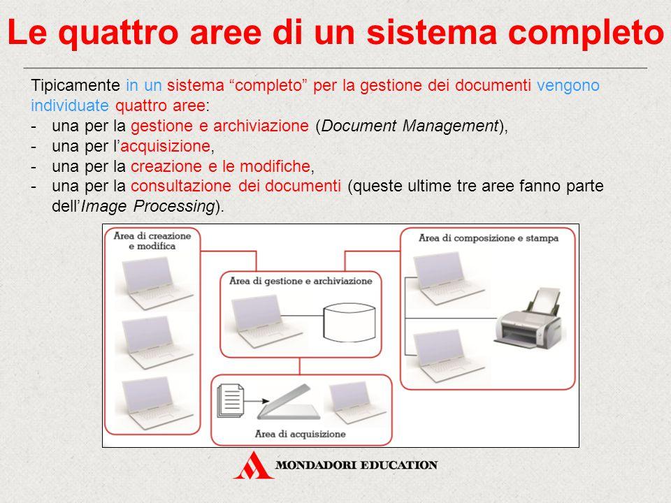 """Le quattro aree di un sistema completo Tipicamente in un sistema """"completo"""" per la gestione dei documenti vengono individuate quattro aree: -una per l"""