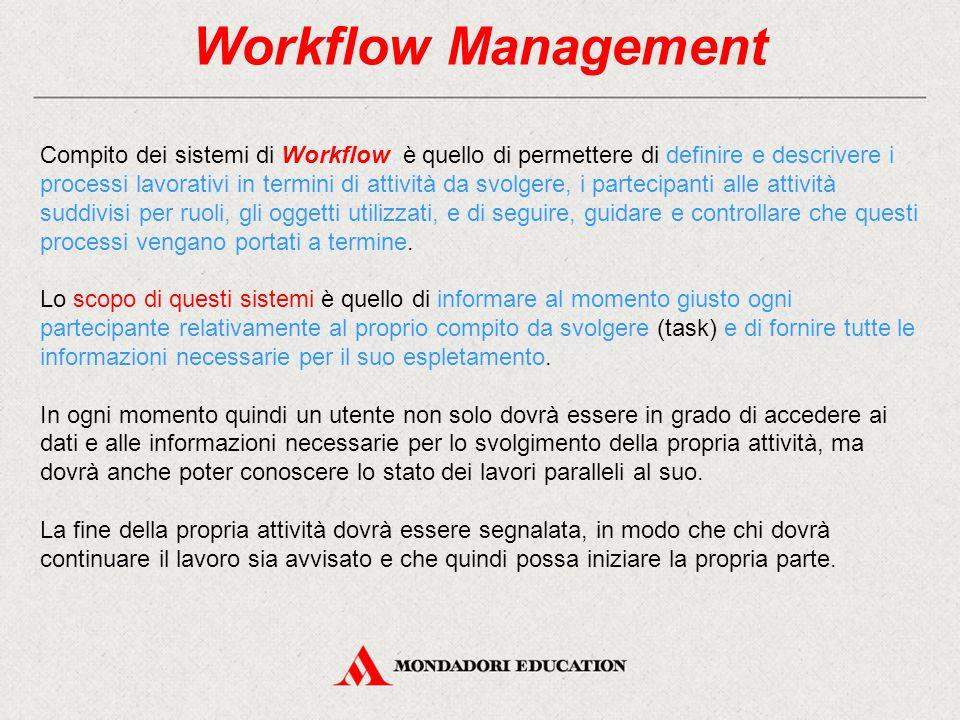Workflow Management Compito dei sistemi di Workflow è quello di permettere di definire e descrivere i processi lavorativi in termini di attività da svolgere, i partecipanti alle attività suddivisi per ruoli, gli oggetti utilizzati, e di seguire, guidare e controllare che questi processi vengano portati a termine.