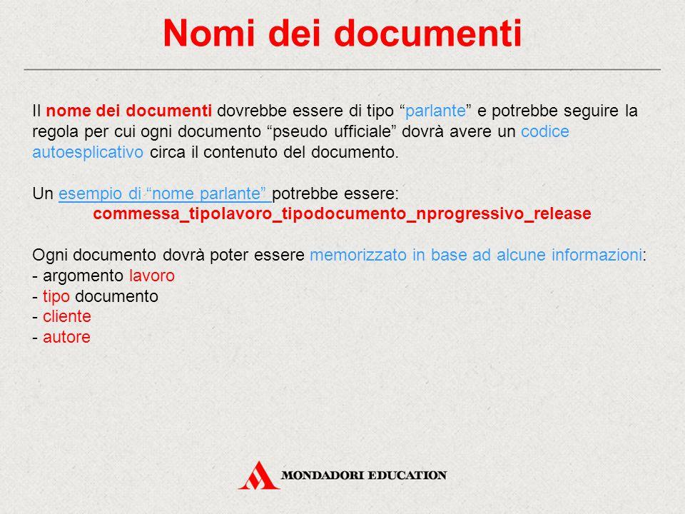 Nomi dei documenti Il nome dei documenti dovrebbe essere di tipo parlante e potrebbe seguire la regola per cui ogni documento pseudo ufficiale dovrà avere un codice autoesplicativo circa il contenuto del documento.