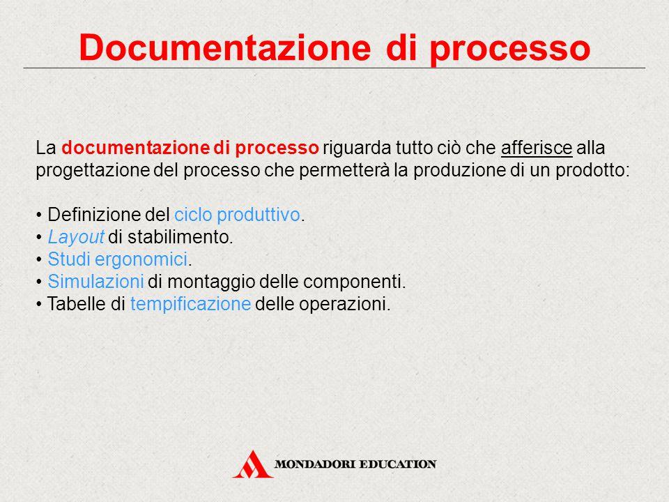 Documentazione di processo La documentazione di processo riguarda tutto ciò che afferisce alla progettazione del processo che permetterà la produzione