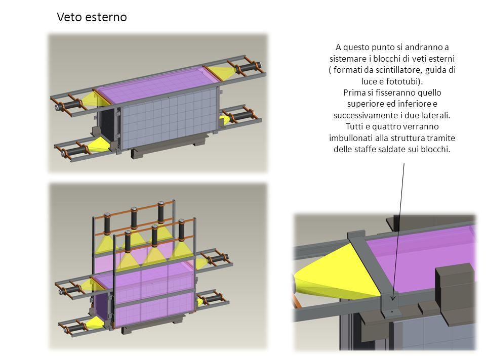 A questo punto si andranno a sistemare i blocchi di veti esterni ( formati da scintillatore, guida di luce e fototubi).