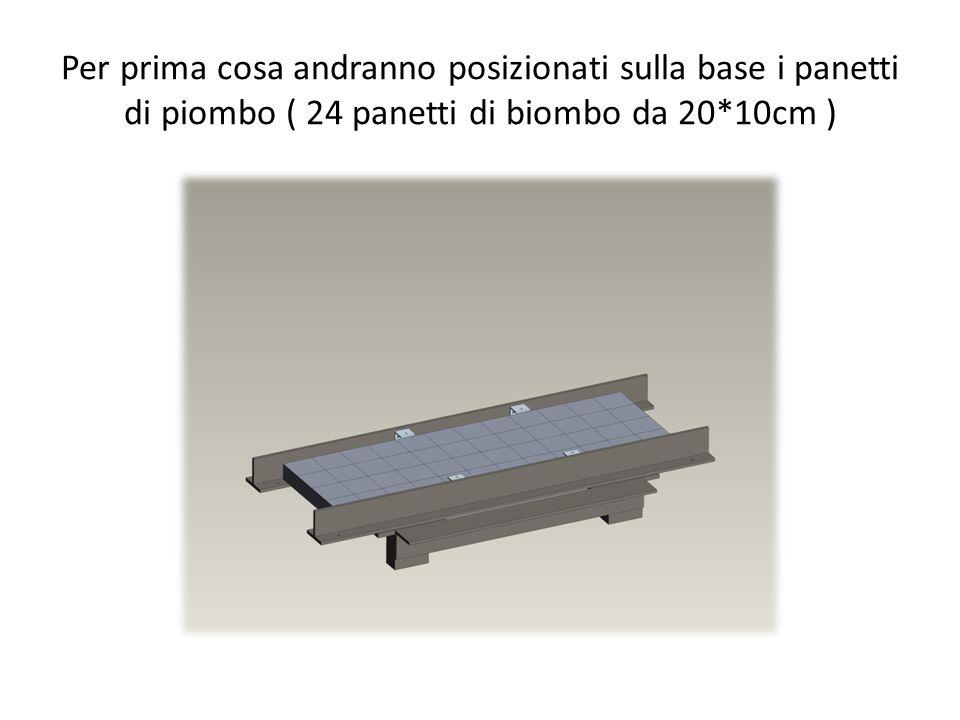 Per prima cosa andranno posizionati sulla base i panetti di piombo ( 24 panetti di biombo da 20*10cm )