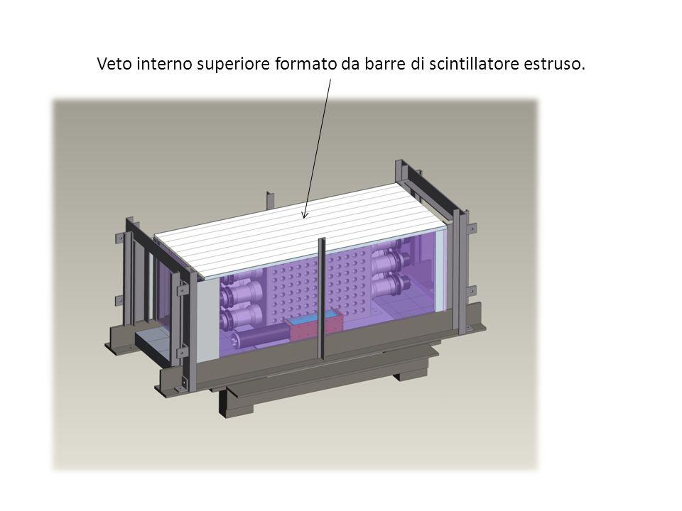 Veto interno superiore formato da barre di scintillatore estruso.