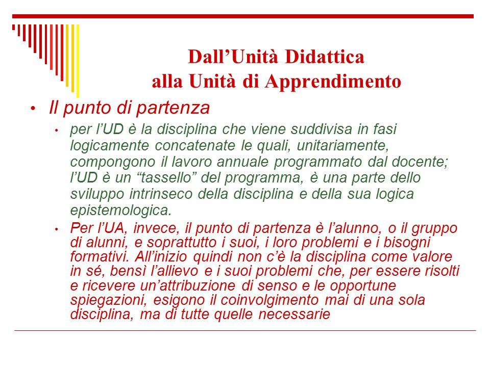 Dall'Unità Didattica alla Unità di Apprendimento Il punto di partenza per l'UD è la disciplina che viene suddivisa in fasi logicamente concatenate le