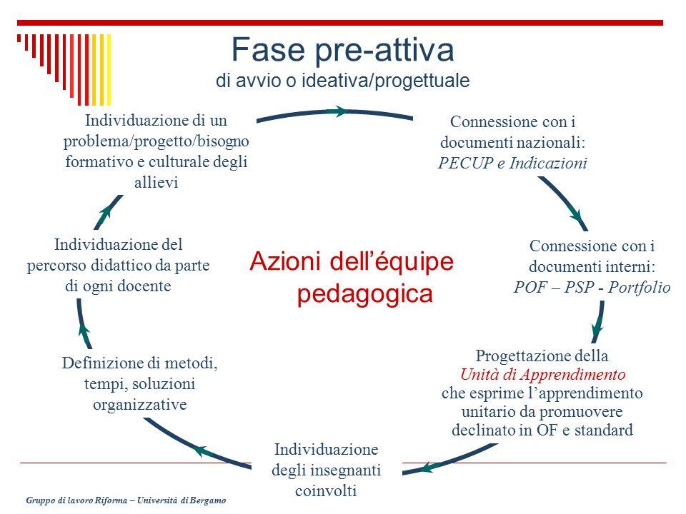 Fase pre-attiva di avvio o ideativa/progettuale Azioni dell'équipe pedagogica Individuazione di un problema/progetto/bisogno formativo e culturale deg