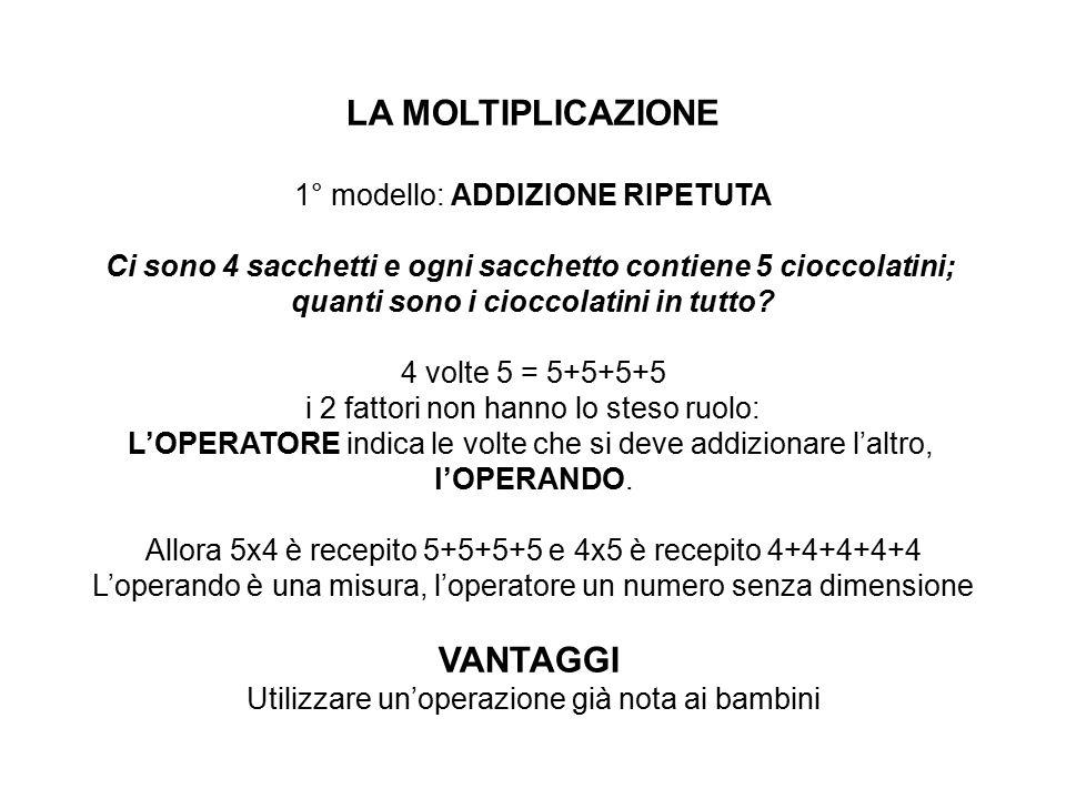 LA MOLTIPLICAZIONE 1° modello: ADDIZIONE RIPETUTA Ci sono 4 sacchetti e ogni sacchetto contiene 5 cioccolatini; quanti sono i cioccolatini in tutto? 4