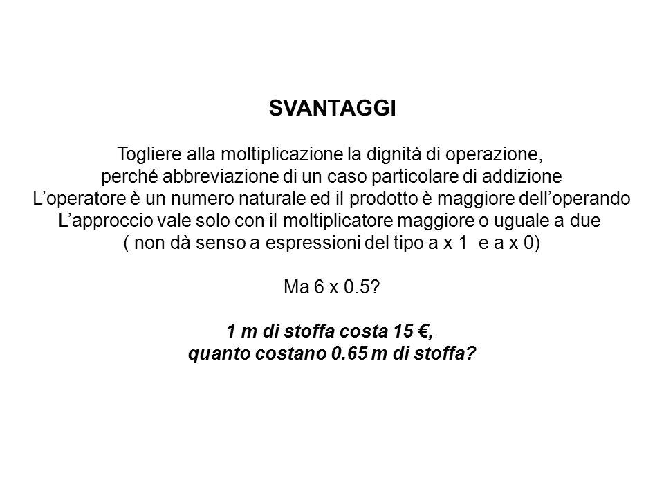 SVANTAGGI Togliere alla moltiplicazione la dignità di operazione, perché abbreviazione di un caso particolare di addizione L'operatore è un numero nat