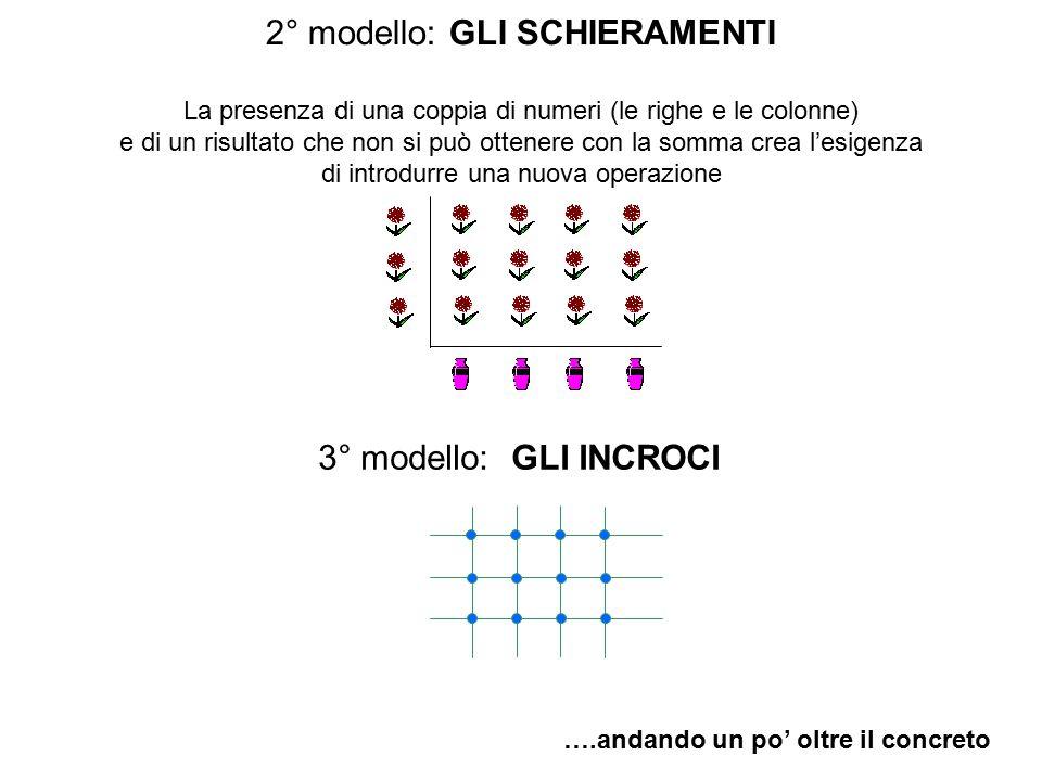2° modello: GLI SCHIERAMENTI La presenza di una coppia di numeri (le righe e le colonne) e di un risultato che non si può ottenere con la somma crea l