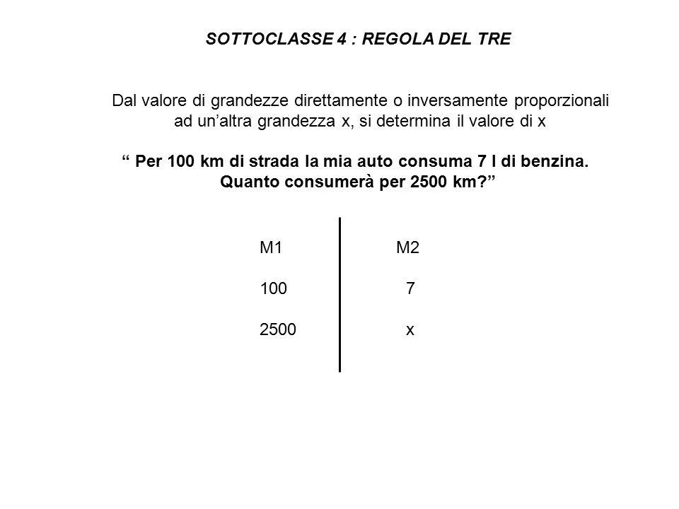 SOTTOCLASSE 4 : REGOLA DEL TRE Dal valore di grandezze direttamente o inversamente proporzionali ad un'altra grandezza x, si determina il valore di x