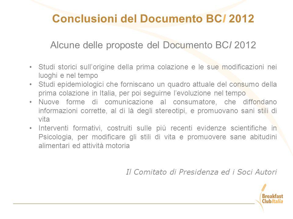 Conclusioni del Documento BCI 2012 Alcune delle proposte del Documento BCI 2012 Studi storici sull'origine della prima colazione e le sue modificazion