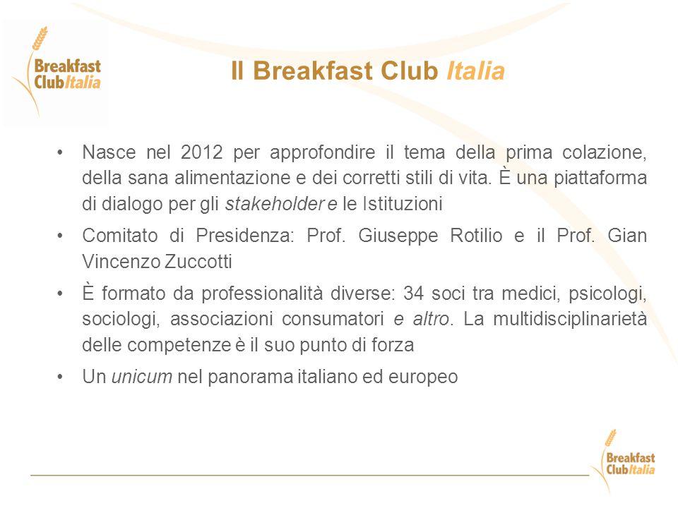 Pubblica un Documento Annuale su un tema specifico legato alla prima colazione.
