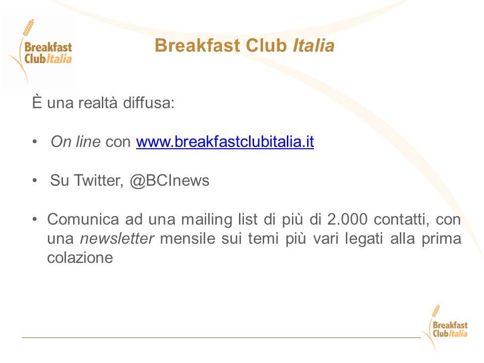 È una realtà diffusa: On line con www.breakfastclubitalia.itwww.breakfastclubitalia.it Su Twitter, @BCInews Comunica ad una mailing list di più di 2.000 contatti, con una newsletter mensile sui temi più vari legati alla prima colazione Breakfast Club Italia