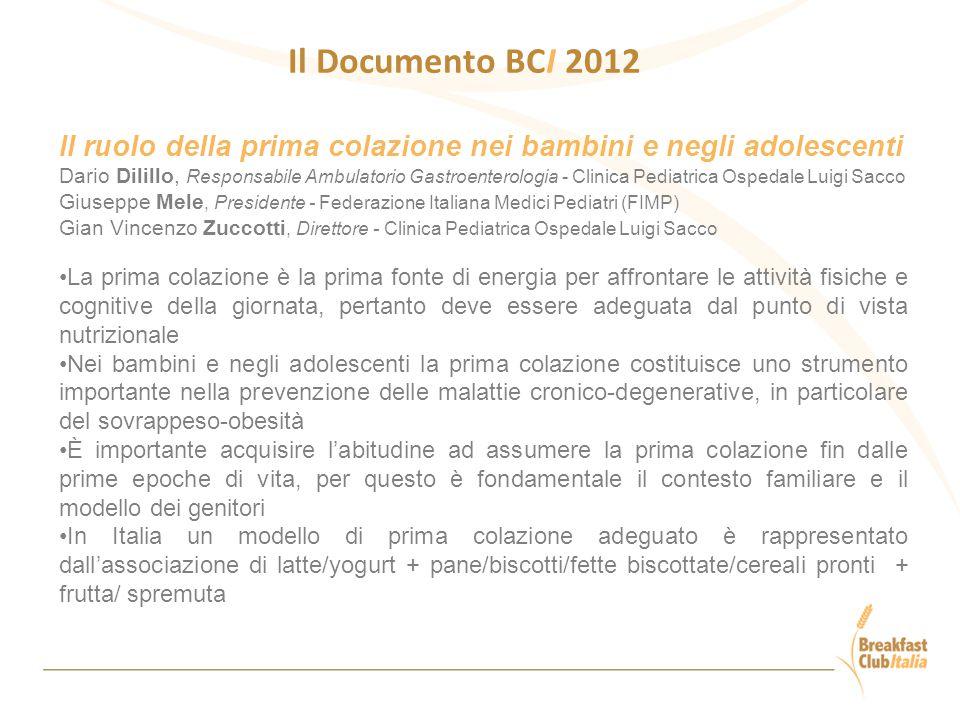 Il Documento BCI 2012 Il ruolo della prima colazione nei bambini e negli adolescenti Dario Dilillo, Responsabile Ambulatorio Gastroenterologia - Clini