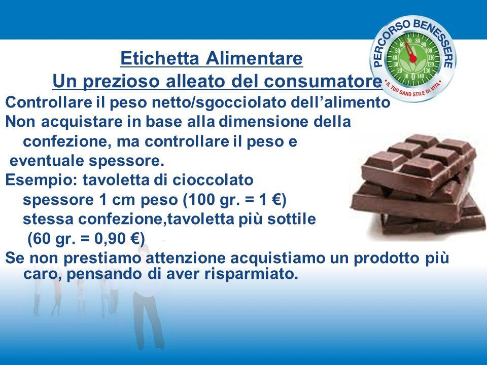 Etichetta Alimentare Un prezioso alleato del consumatore Controllare il peso netto/sgocciolato dell'alimento Non acquistare in base alla dimensione de