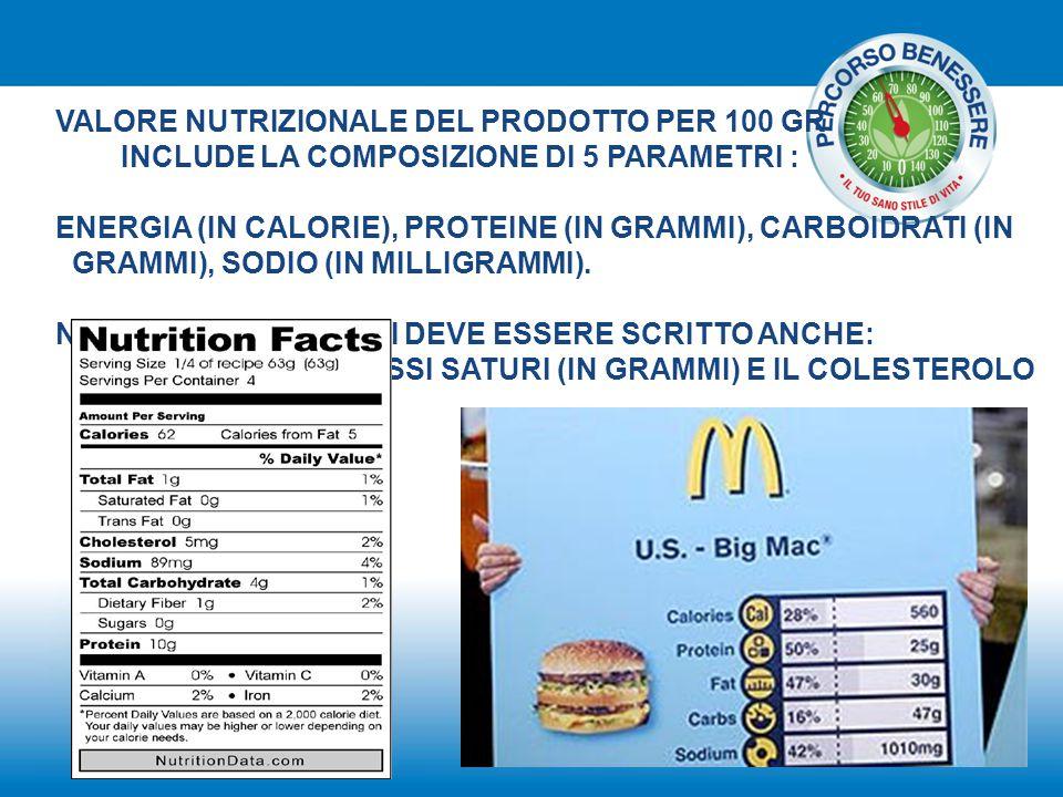 VALORE NUTRIZIONALE DEL PRODOTTO PER 100 GR INCLUDE LA COMPOSIZIONE DI 5 PARAMETRI : ENERGIA (IN CALORIE), PROTEINE (IN GRAMMI), CARBOIDRATI (IN GRAMM