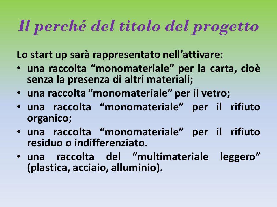 """Il perché del titolo del progetto Lo start up sarà rappresentato nell'attivare: una raccolta """"monomateriale"""" per la carta, cioè senza la presenza di a"""