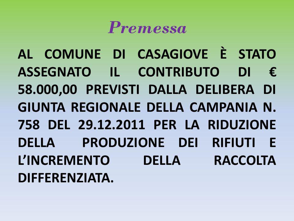Premessa AL COMUNE DI CASAGIOVE È STATO ASSEGNATO IL CONTRIBUTO DI € 58.000,00 PREVISTI DALLA DELIBERA DI GIUNTA REGIONALE DELLA CAMPANIA N. 758 DEL 2
