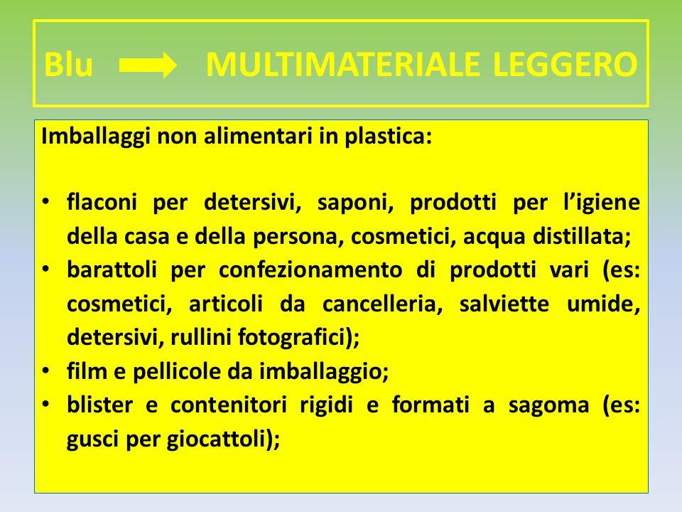 Blu MULTIMATERIALE LEGGERO Imballaggi non alimentari in plastica: flaconi per detersivi, saponi, prodotti per l'igiene della casa e della persona, cos