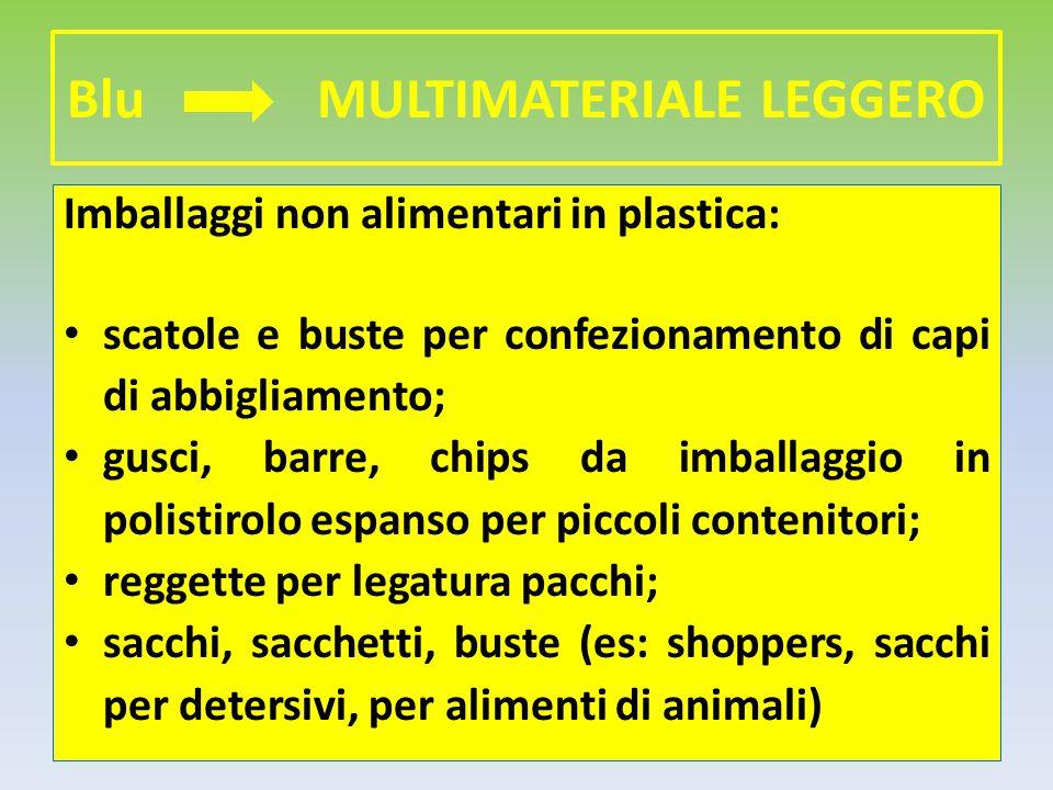 Blu MULTIMATERIALE LEGGERO Imballaggi non alimentari in plastica: scatole e buste per confezionamento di capi di abbigliamento; gusci, barre, chips da