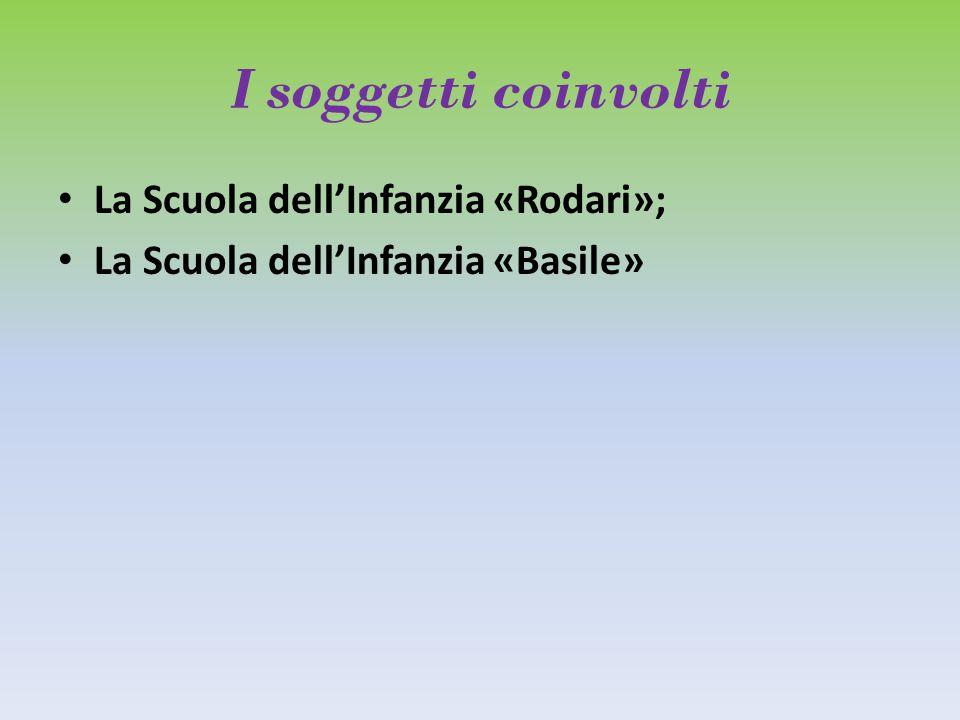 I soggetti coinvolti La Scuola dell'Infanzia «Rodari»; La Scuola dell'Infanzia «Basile»