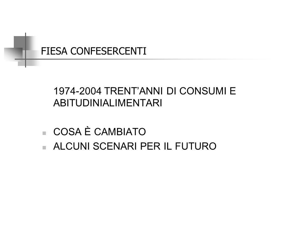 FIESA CONFESERCENTI 1974-2004 TRENT'ANNI DI CONSUMI E ABITUDINIALIMENTARI COSA È CAMBIATO ALCUNI SCENARI PER IL FUTURO
