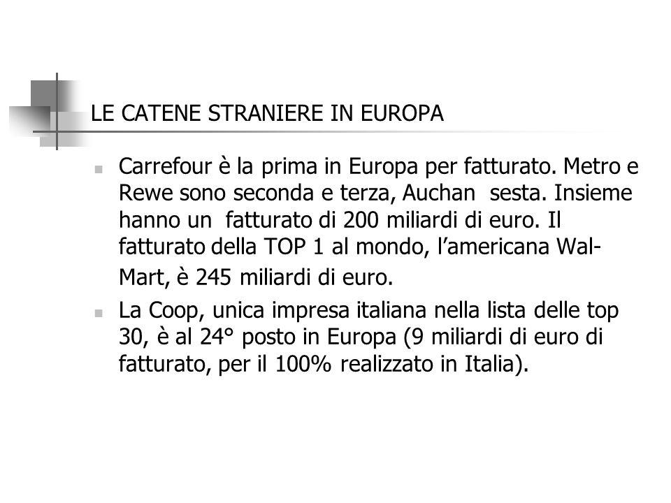 LE CATENE STRANIERE IN ITALIA La quota di mercato delle catene straniere in Italia è passata dal 2,7% del 1992 all'attuale 32,1%. Attualmente quattro